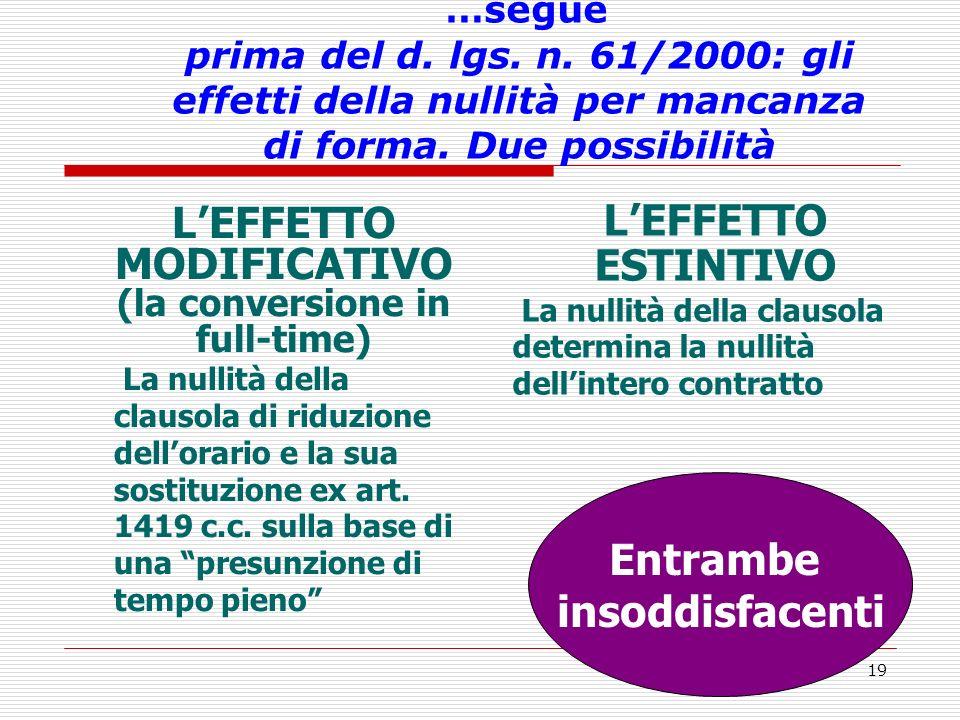 19 …segue prima del d. lgs. n. 61/2000: gli effetti della nullità per mancanza di forma. Due possibilità LEFFETTO ESTINTIVO La nullità della clausola