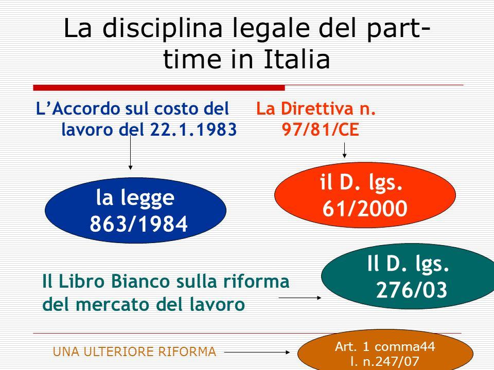 4 La disciplina legale del part- time in Italia LAccordo sul costo del lavoro del 22.1.1983 La Direttiva n. 97/81/CE la legge 863/1984 il D. lgs. 61/2