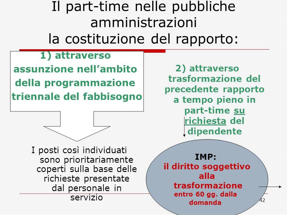 42 Il part-time nelle pubbliche amministrazioni la costituzione del rapporto: I posti così individuati sono prioritariamente coperti sulla base delle