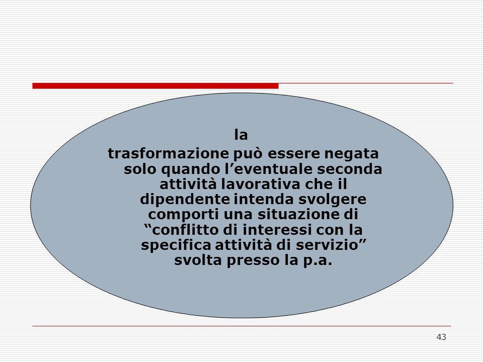 43 la trasformazione può essere negata solo quando leventuale seconda attività lavorativa che il dipendente intenda svolgere comporti una situazione di conflitto di interessi con la specifica attività di servizio svolta presso la p.a.