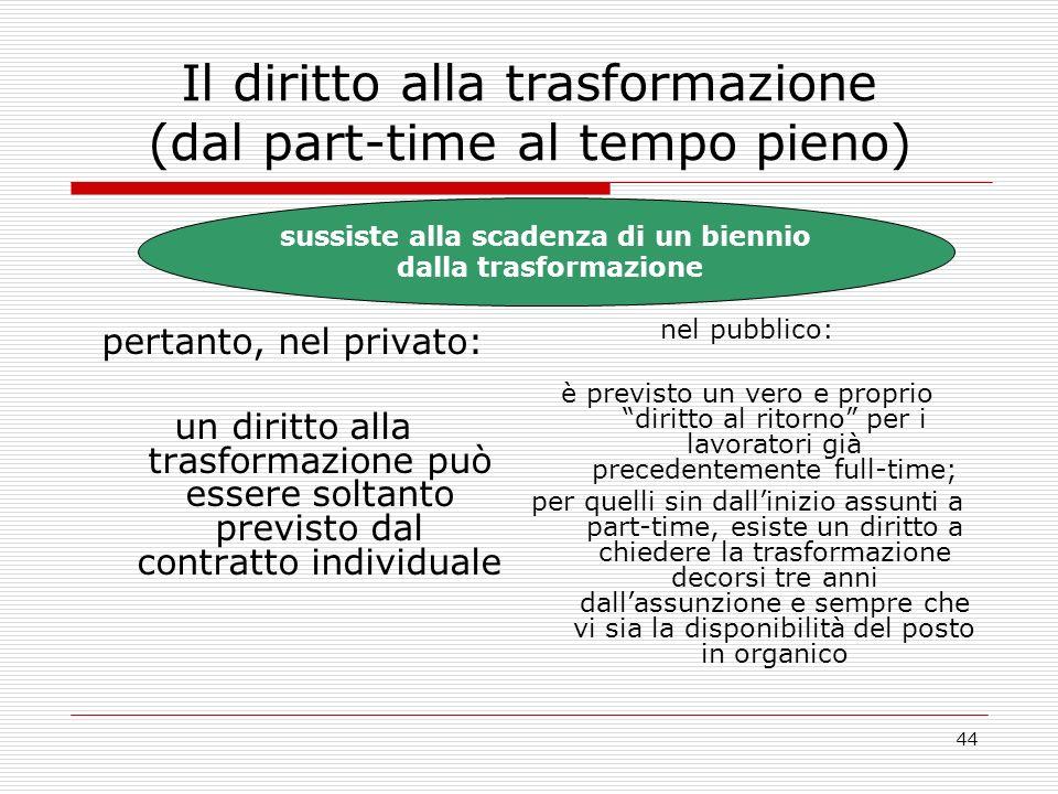 44 Il diritto alla trasformazione (dal part-time al tempo pieno) pertanto, nel privato: un diritto alla trasformazione può essere soltanto previsto da