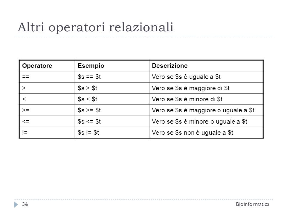 Altri operatori relazionali OperatoreEsempioDescrizione ==$s == $tVero se $s è uguale a $t >$s > $tVero se $s è maggiore di $t <$s < $tVero se $s è mi