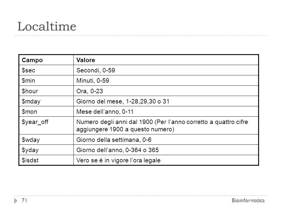 Localtime CampoValore $secSecondi, 0-59 $minMinuti, 0-59 $hourOra, 0-23 $mdayGiorno del mese, 1-28,29,30 o 31 $monMese dellanno, 0-11 $year_offNumero