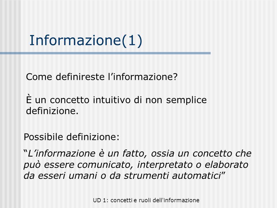 UD 1: concetti e ruoli dell'informazione Informazione(1) Come definireste linformazione? È un concetto intuitivo di non semplice definizione. Possibil
