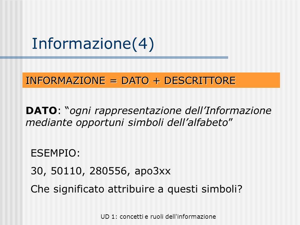 UD 1: concetti e ruoli dell'informazione Informazione(4) INFORMAZIONE = DATO + DESCRITTORE DATO: ogni rappresentazione dellInformazione mediante oppor