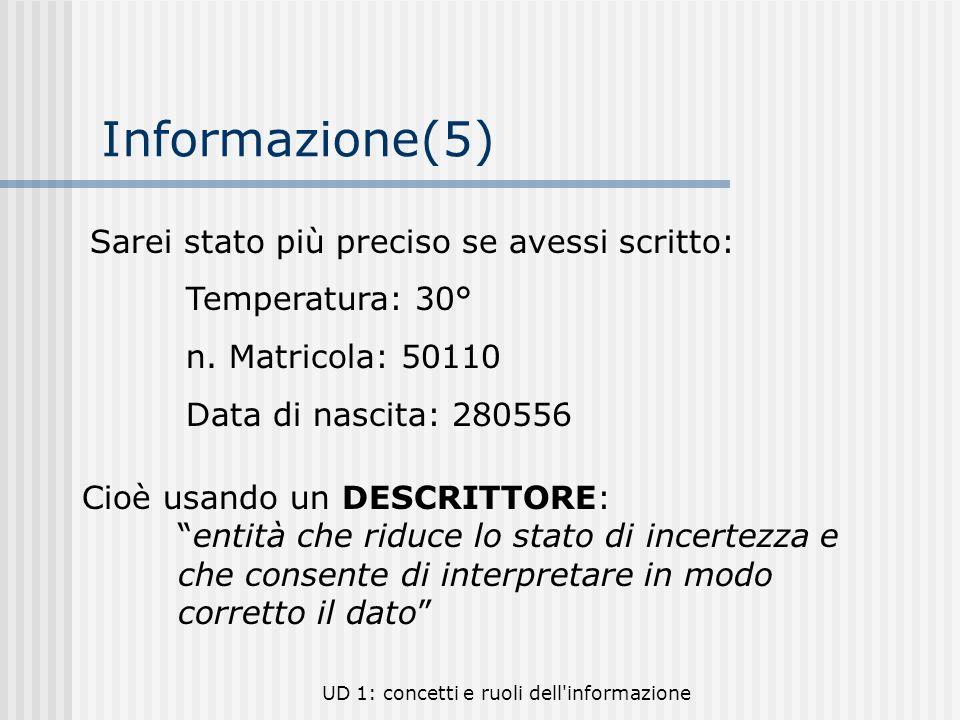 UD 1: concetti e ruoli dell'informazione Informazione(5) Sarei stato più preciso se avessi scritto: Temperatura: 30° n. Matricola: 50110 Data di nasci