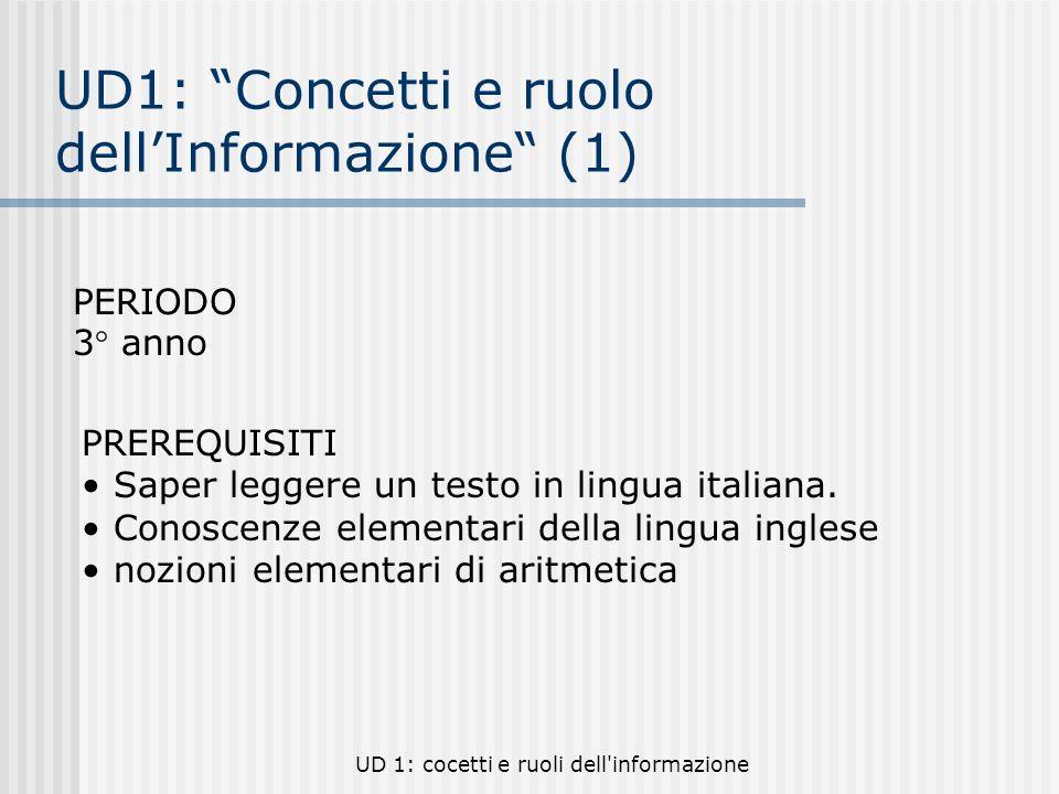UD 1: cocetti e ruoli dell'informazione UD1: Concetti e ruolo dellInformazione (1) PERIODO 3° anno PREREQUISITI Saper leggere un testo in lingua itali