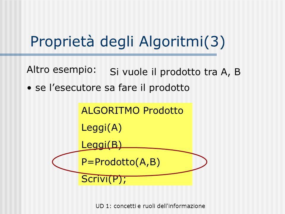 UD 1: concetti e ruoli dell'informazione Proprietà degli Algoritmi(3) Si vuole il prodotto tra A, B Altro esempio: se lesecutore sa fare il prodotto A