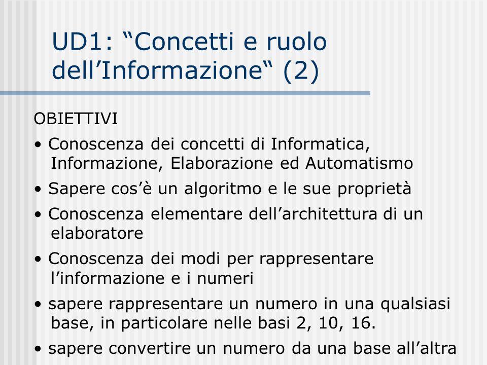 UD1: Concetti e ruolo dellInformazione (2) OBIETTIVI Conoscenza dei concetti di Informatica, Informazione, Elaborazione ed Automatismo Sapere cosè un