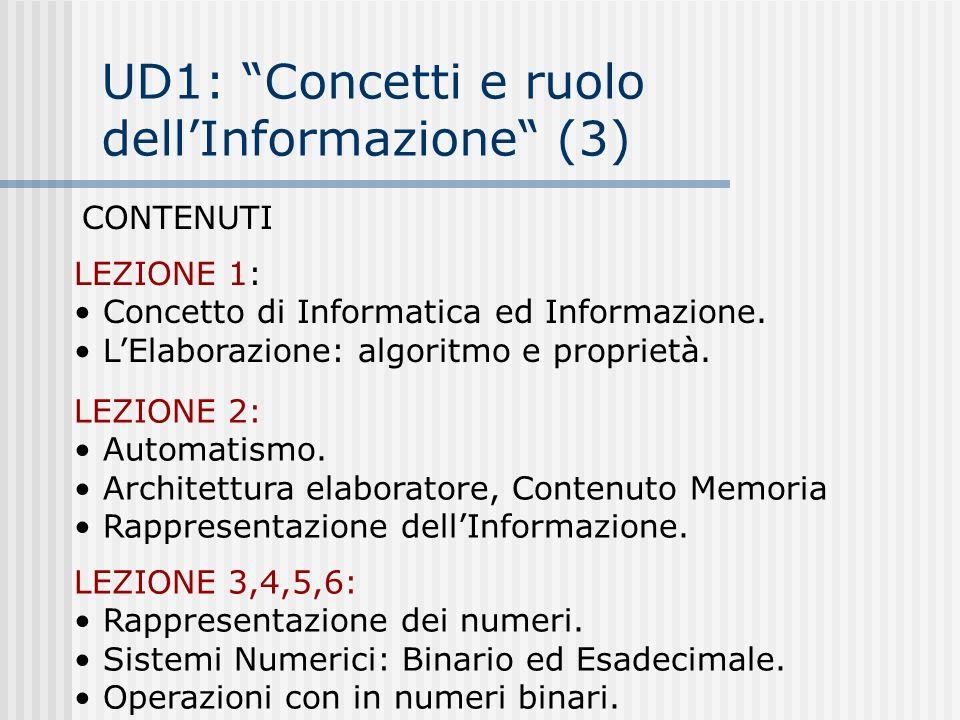 UD1: Concetti e ruolo dellInformazione (3) LEZIONE 1: Concetto di Informatica ed Informazione. LElaborazione: algoritmo e proprietà. LEZIONE 3,4,5,6: