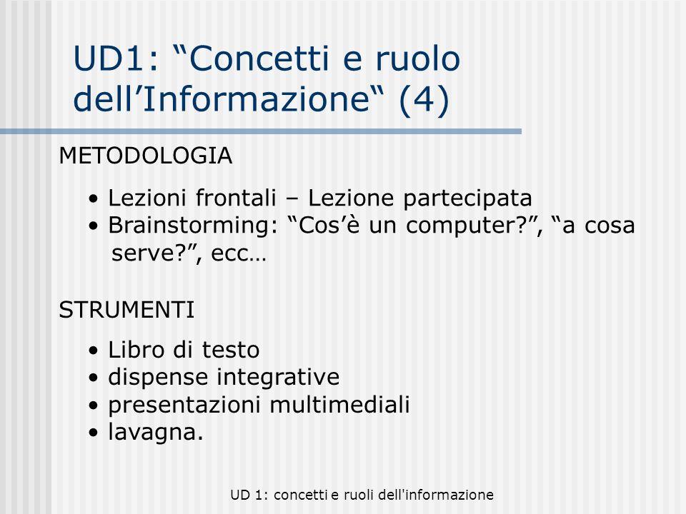 UD 1: concetti e ruoli dell'informazione UD1: Concetti e ruolo dellInformazione (4) Lezioni frontali – Lezione partecipata Brainstorming: Cosè un comp