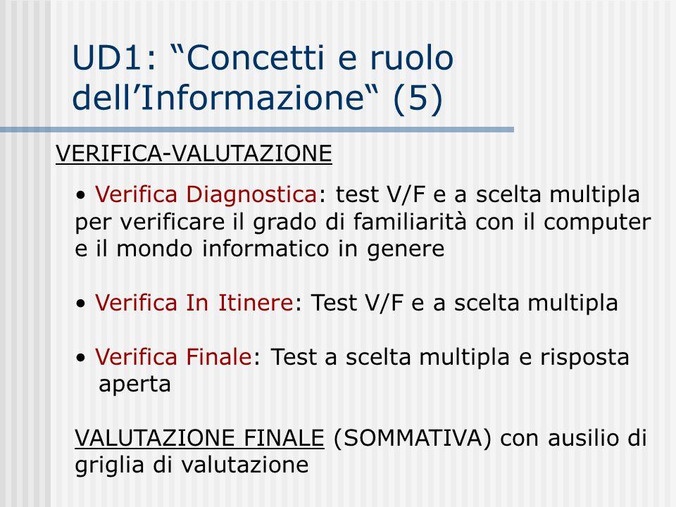 UD1: Concetti e ruolo dellInformazione (5) Verifica Diagnostica: test V/F e a scelta multipla per verificare il grado di familiarità con il computer e