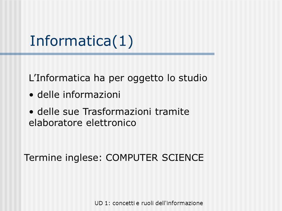 UD 1: concetti e ruoli dell'informazione Informatica(1) LInformatica ha per oggetto lo studio delle informazioni delle sue Trasformazioni tramite elab