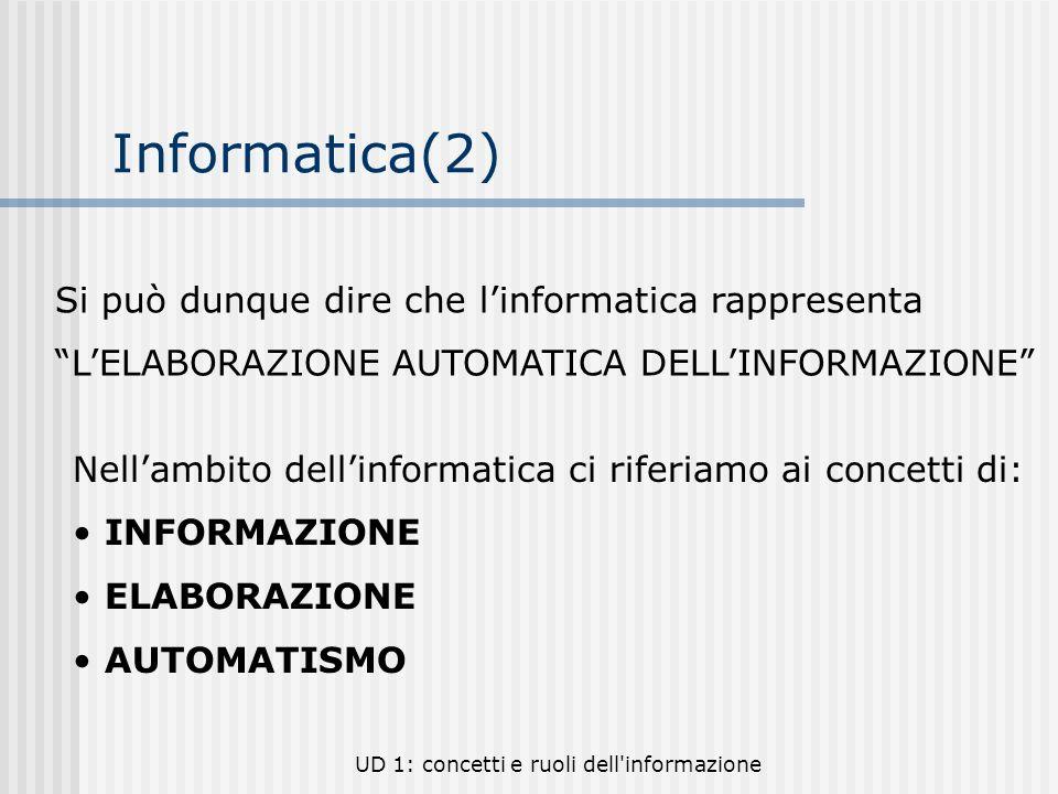 UD 1: concetti e ruoli dell'informazione Informatica(2) Si può dunque dire che linformatica rappresenta LELABORAZIONE AUTOMATICA DELLINFORMAZIONE Nell