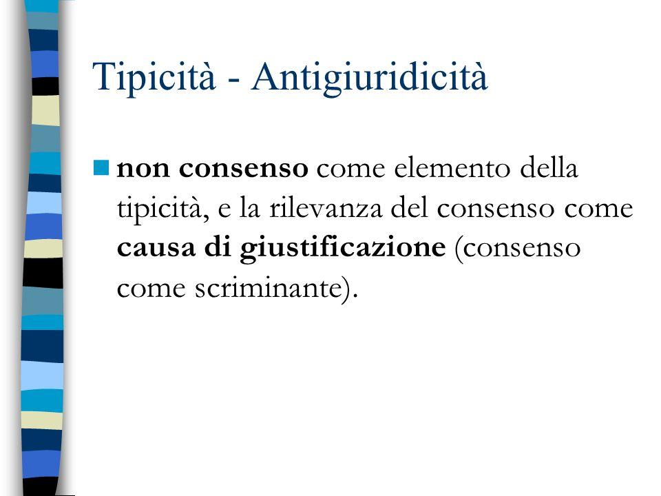 Tipicità - Antigiuridicità non consenso come elemento della tipicità, e la rilevanza del consenso come causa di giustificazione (consenso come scrimin