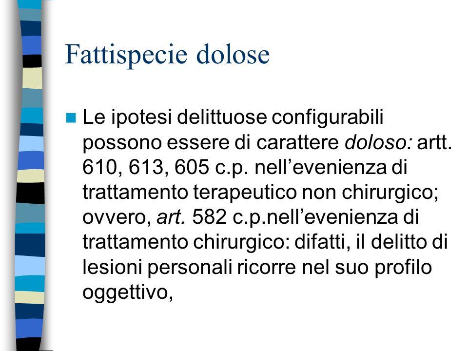 Fattispecie dolose Le ipotesi delittuose configurabili possono essere di carattere doloso: artt. 610, 613, 605 c.p. nellevenienza di trattamento terap