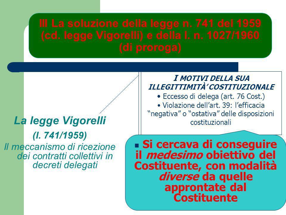 Le ragioni della mancata attuazione dellart. 39, comma 2,3,4, Cost. Timori di ingerenza statuali nella vita associativa interna (controlli sulla democ