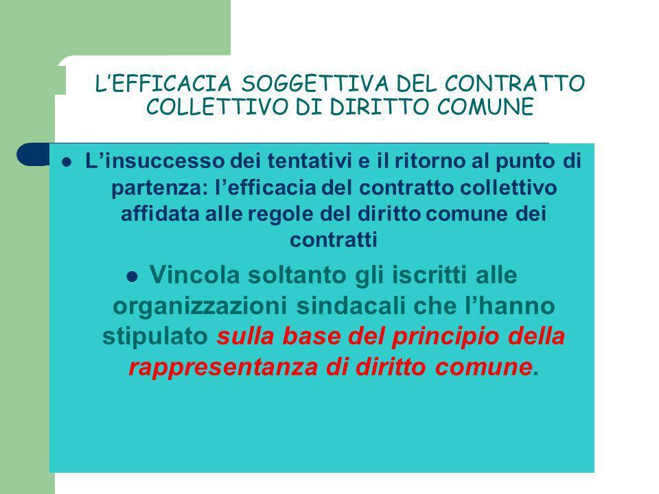III La soluzione della legge n. 741 del 1959 (cd. legge Vigorelli) e la l. n. 1027/1960 (di proroga) La sent. della Corte cost. n. 106/1962 anche una