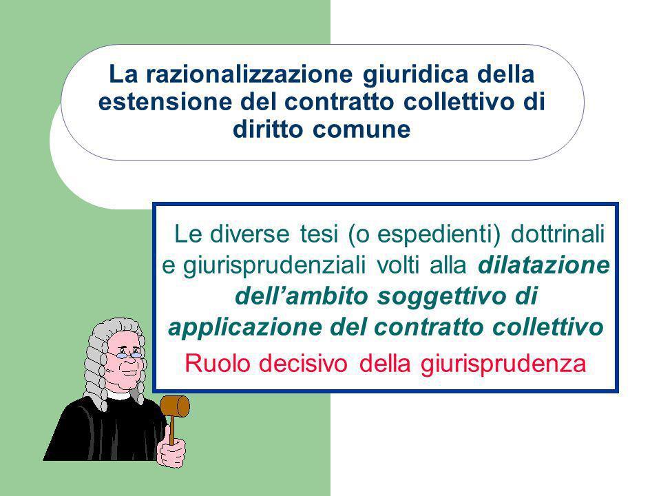 La non sostenibilità pratica della efficacia soggettiva limitata agli iscritti dal punto di vista delle imprese (iscritte) Difficoltà di pianificazion