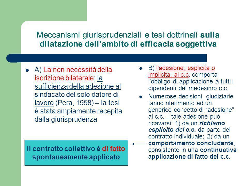 La razionalizzazione giuridica della estensione del contratto collettivo di diritto comune Le diverse tesi (o espedienti) dottrinali e giurisprudenzia