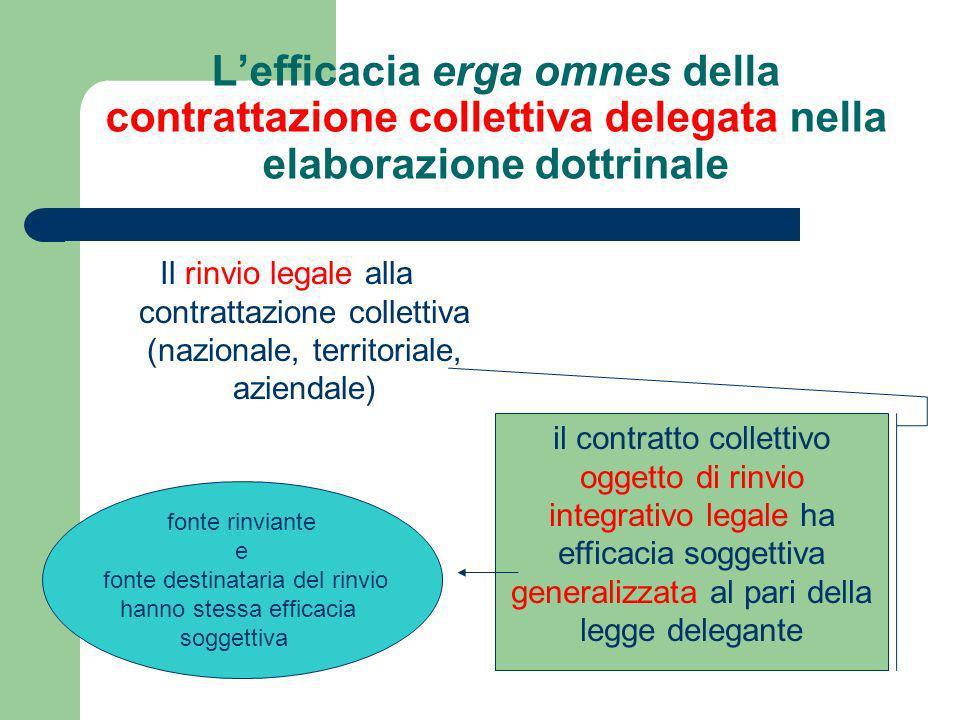 Meccanismi giurisprudenziali sulla dilatazione dellambito di efficacia soggettiva Lonere della prova delliscrizione del datore di lavoro al sindacato
