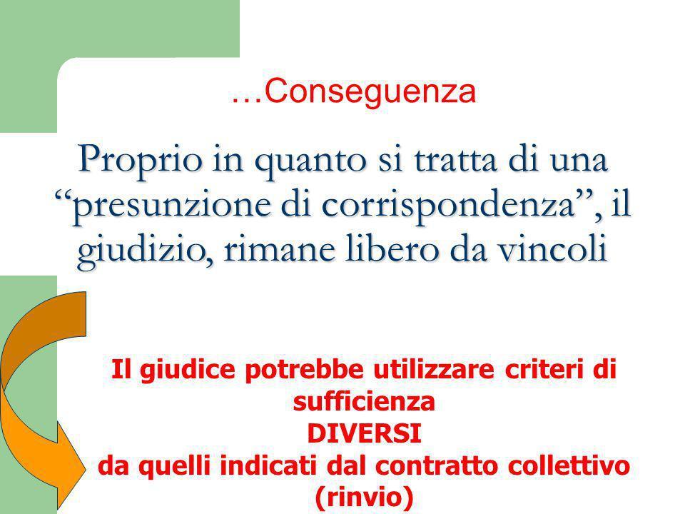 Precisazione Lapplicazione dei contratti collettivi non deriva dalla loro giuridica obbligatorietà ma da una sorta di presunzione di corrispondenza tr