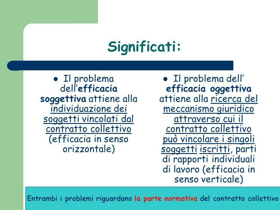 I problemi di efficacia del contratto collettivo di diritto comune La duplice dimensione dellefficacia: – 1° tipo: lefficacia soggettiva – 2° tipo: le