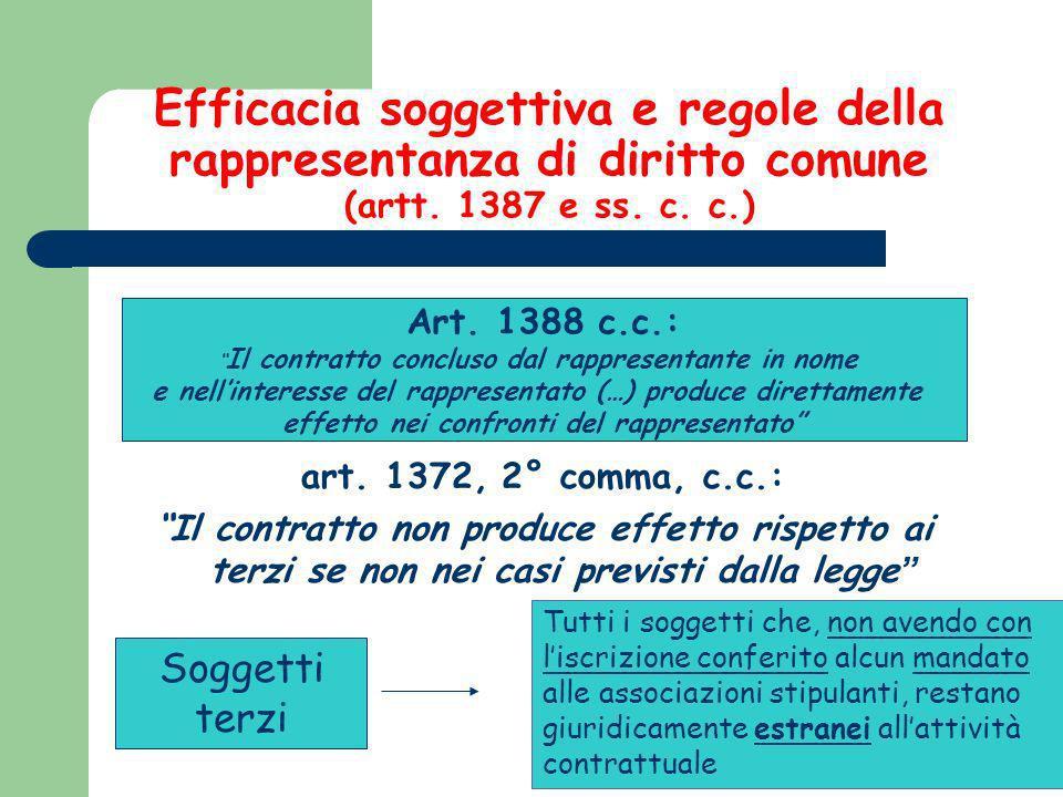 Lefficacia soggettiva Delimitazione del problema: lefficacia dei contratti collettivi sovra-aziendali (diversi sono i problemi e le soluzioni per i co