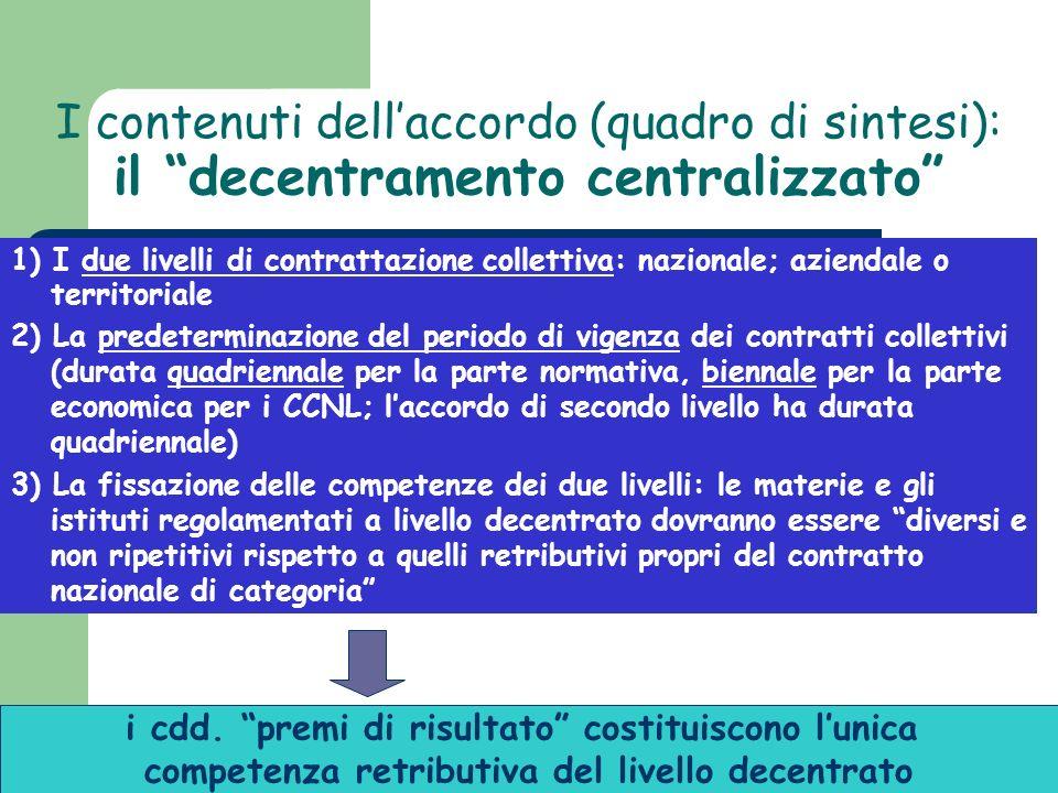 I contenuti dellaccordo (quadro di sintesi): 1) I due livelli di contrattazione collettiva: nazionale; aziendale o territoriale 2) La predeterminazion