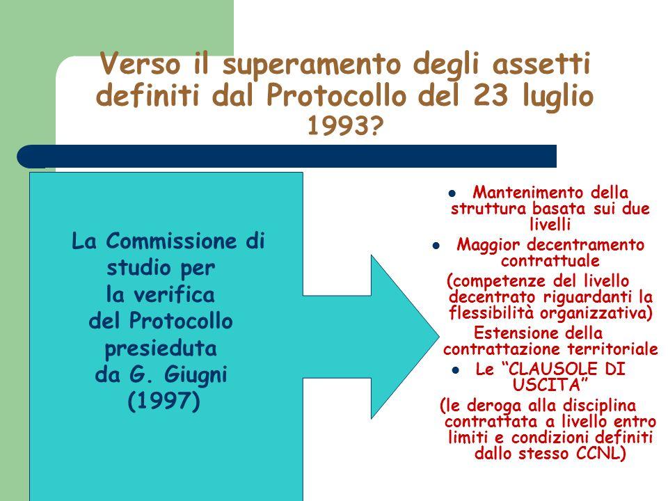 Verso il superamento degli assetti definiti dal Protocollo del 23 luglio 1993? Mantenimento della struttura basata sui due livelli Maggior decentramen