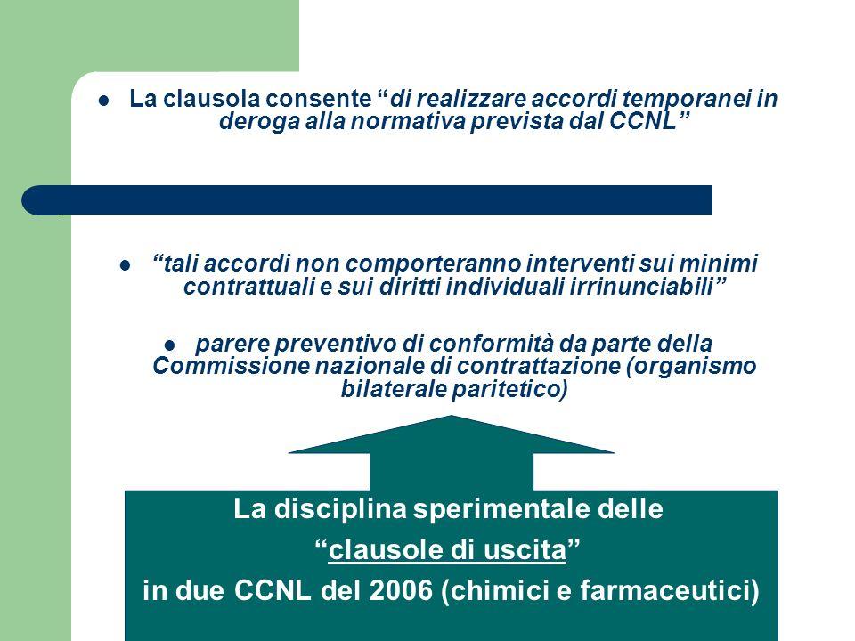 La clausola consente di realizzare accordi temporanei in deroga alla normativa prevista dal CCNL tali accordi non comporteranno interventi sui minimi