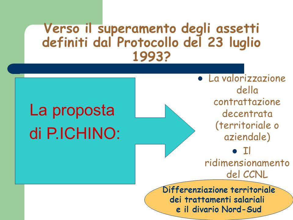 Verso il superamento degli assetti definiti dal Protocollo del 23 luglio 1993? La valorizzazione della contrattazione decentrata (territoriale o azien