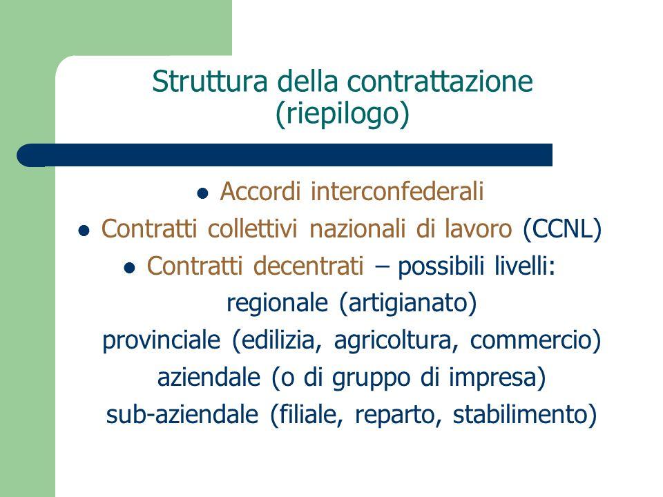 Struttura della contrattazione (riepilogo) Accordi interconfederali Contratti collettivi nazionali di lavoro (CCNL) Contratti decentrati – possibili l