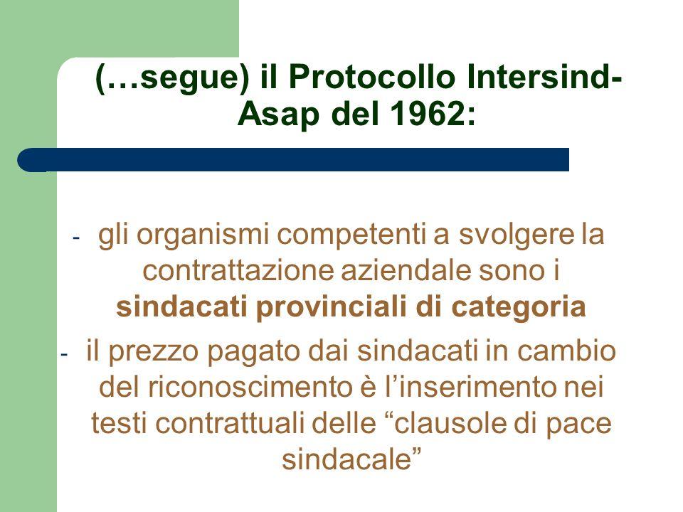 (…segue) il Protocollo Intersind- Asap del 1962: - gli organismi competenti a svolgere la contrattazione aziendale sono i sindacati provinciali di cat