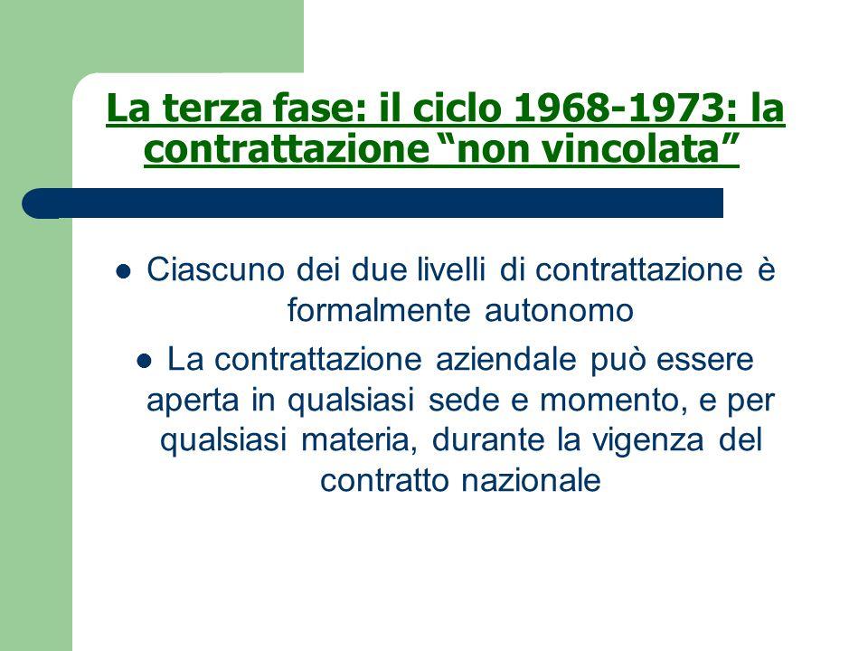 La terza fase: il ciclo 1968-1973: la contrattazione non vincolata Ciascuno dei due livelli di contrattazione è formalmente autonomo La contrattazione