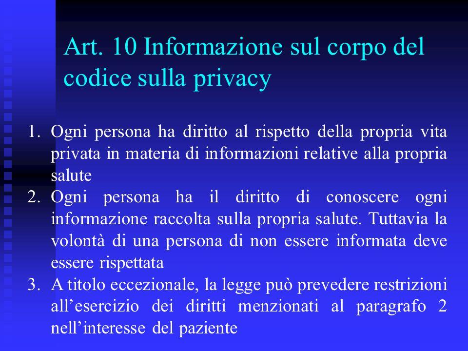 Art. 10 Informazione sul corpo del codice sulla privacy 1.Ogni persona ha diritto al rispetto della propria vita privata in materia di informazioni re