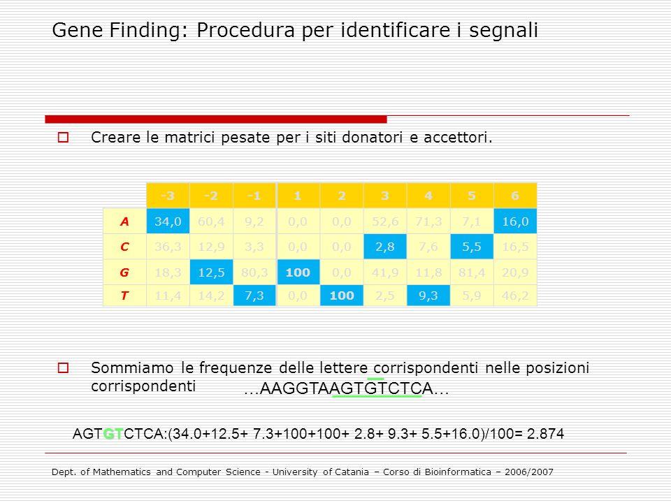 Creare le matrici pesate per i siti donatori e accettori. Sommiamo le frequenze delle lettere corrispondenti nelle posizioni corrispondenti -3-2123456