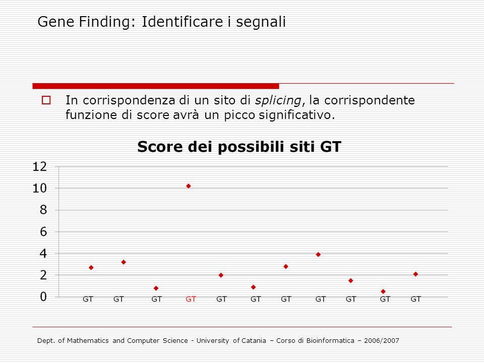 In corrispondenza di un sito di splicing, la corrispondente funzione di score avrà un picco significativo. Gene Finding: Identificare i segnali Dept.