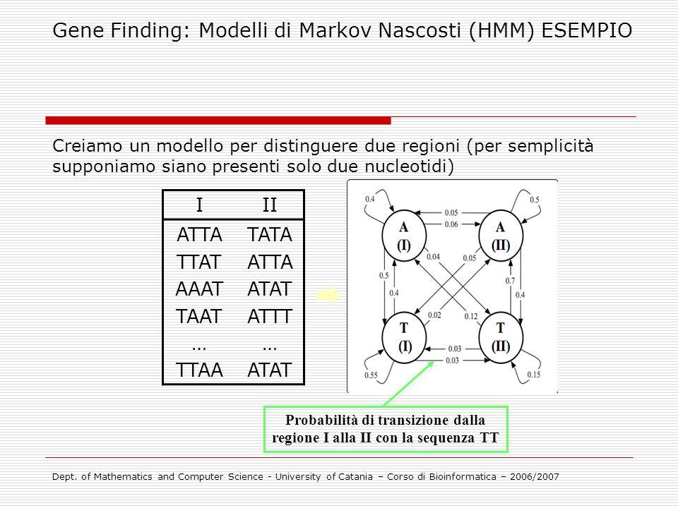 III ATTA TTAT AAAT TAAT … TTAA TATA ATTA ATAT ATTT … ATAT Probabilità di transizione dalla regione I alla II con la sequenza TT Gene Finding: Modelli