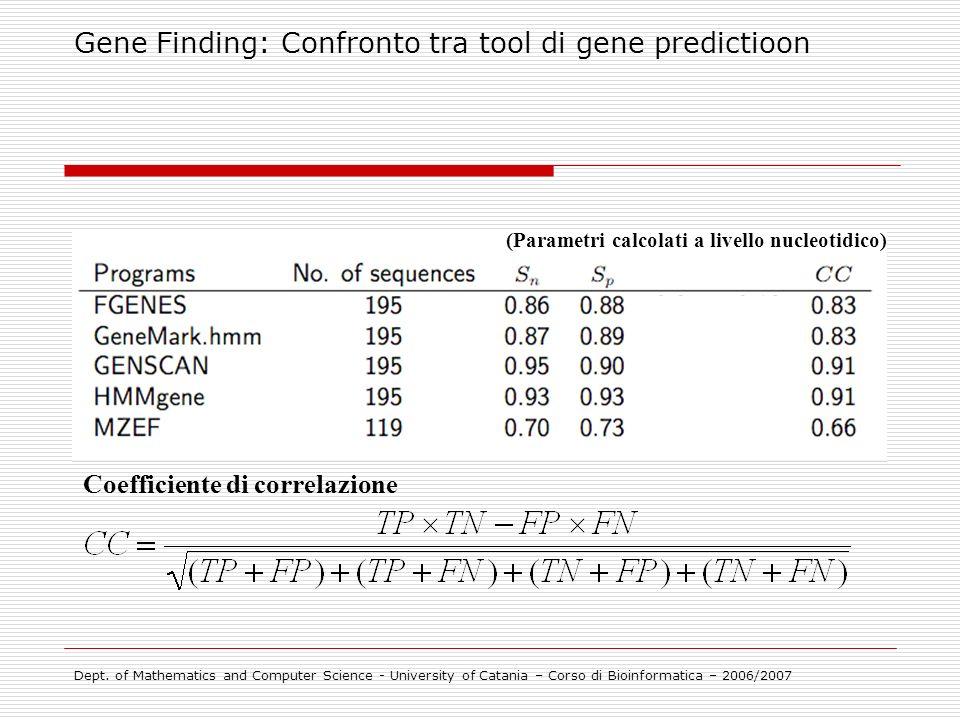 Coefficiente di correlazione (Parametri calcolati a livello nucleotidico) Gene Finding: Confronto tra tool di gene predictioon Dept. of Mathematics an