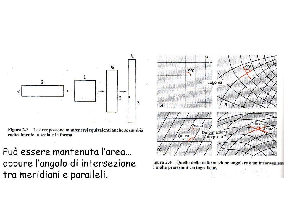 Le proiezioni geografiche si distinguono in: 1)Proiezioni zenitali ( o azimutali): si distinguono a seconda delle posizioni del piano di tangenza: polare, equatoriale, obliqua o inclinata.