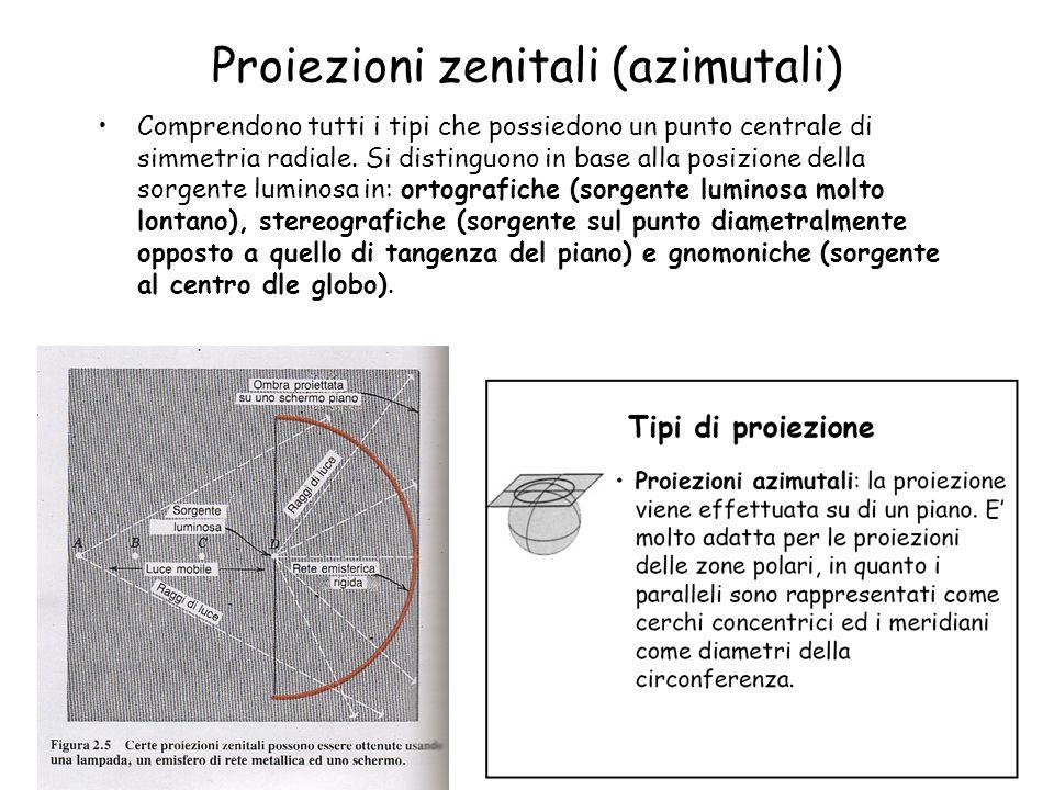 Proiezioni zenitali (azimutali) Comprendono tutti i tipi che possiedono un punto centrale di simmetria radiale. Si distinguono in base alla posizione