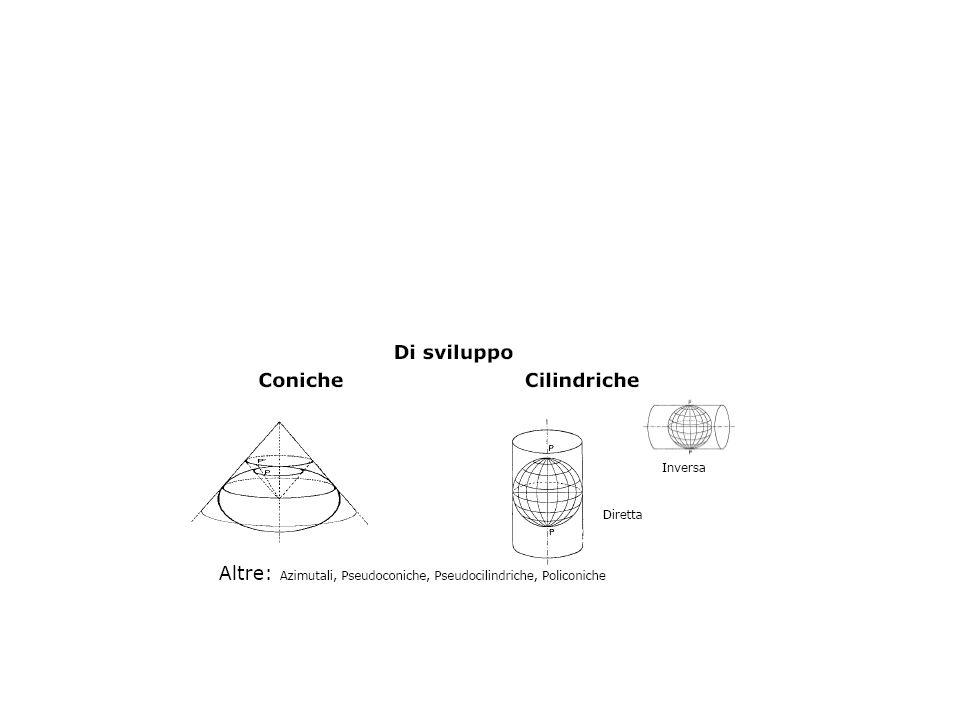 Nelle proiezioni per sviluppo si immagina di avvolgere il globo in un cilindro o in un cono proiettando il reticolo su tali superfici, a partire da un punto prefissato, analogamente a quanto visto per le p.