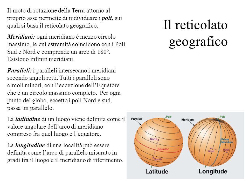 Il moto di rotazione della Terra attorno al proprio asse permette di individuare i poli, sui quali si basa il reticolato geografico. Meridiani: ogni m