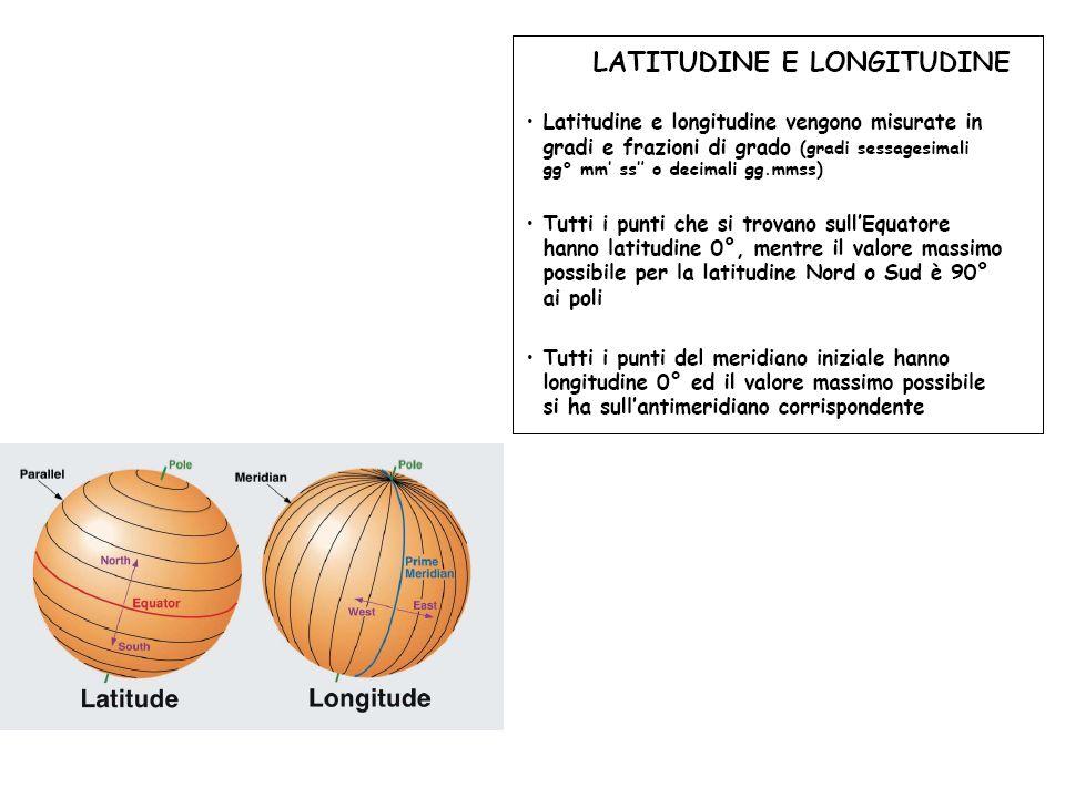 Gli ellissoidi terrestri La preparazione delle carte geografiche richiede una precisa messa a punto della rete di supporto dei meridiani e paralleli.