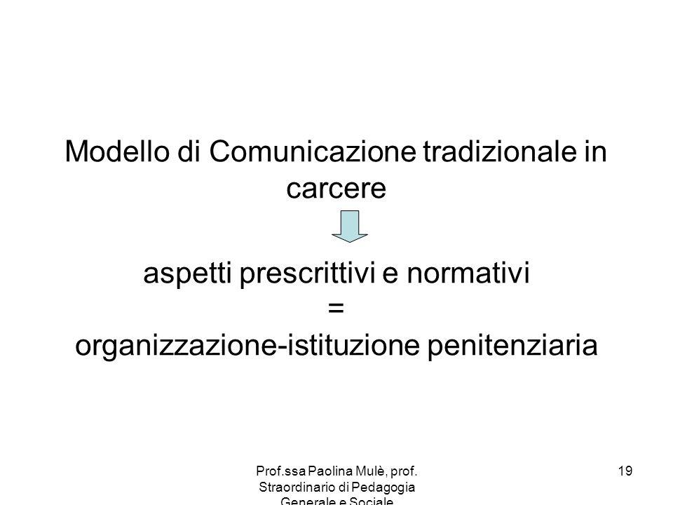 Prof.ssa Paolina Mulè, prof. Straordinario di Pedagogia Generale e Sociale 19 Modello di Comunicazione tradizionale in carcere aspetti prescrittivi e