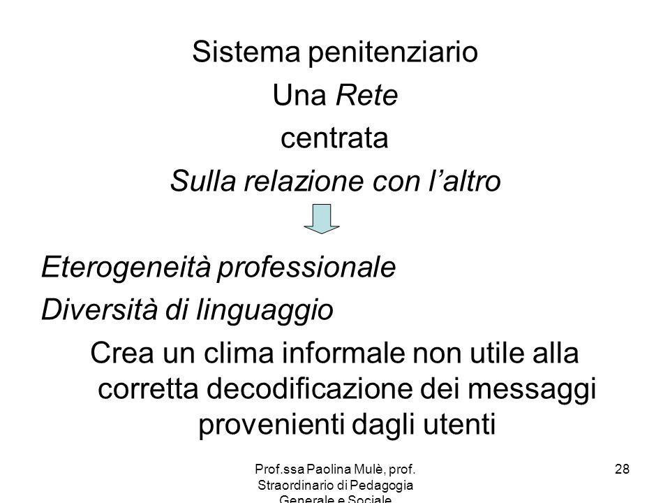 Prof.ssa Paolina Mulè, prof. Straordinario di Pedagogia Generale e Sociale 28 Sistema penitenziario Una Rete centrata Sulla relazione con laltro Etero