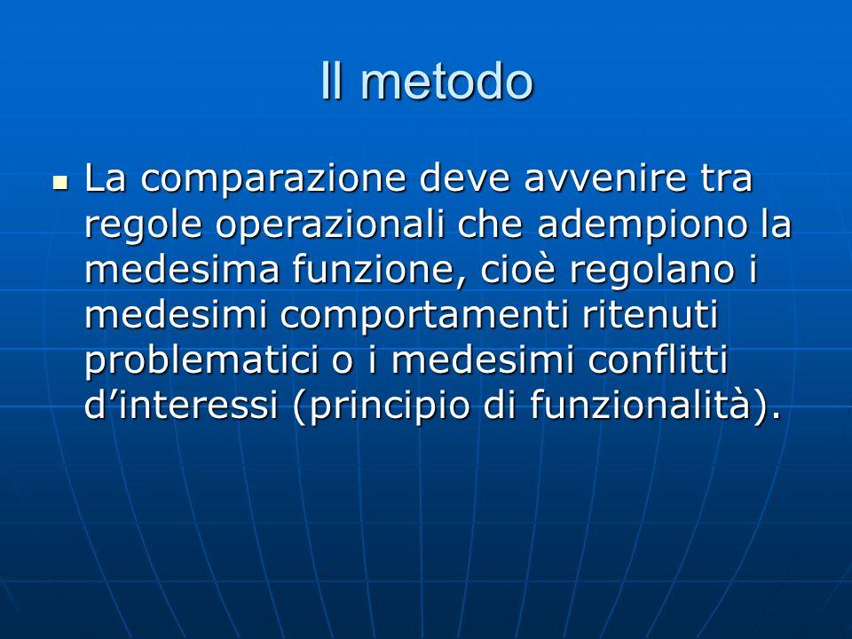 Il metodo La comparazione deve avvenire tra regole operazionali che adempiono la medesima funzione, cioè regolano i medesimi comportamenti ritenuti pr