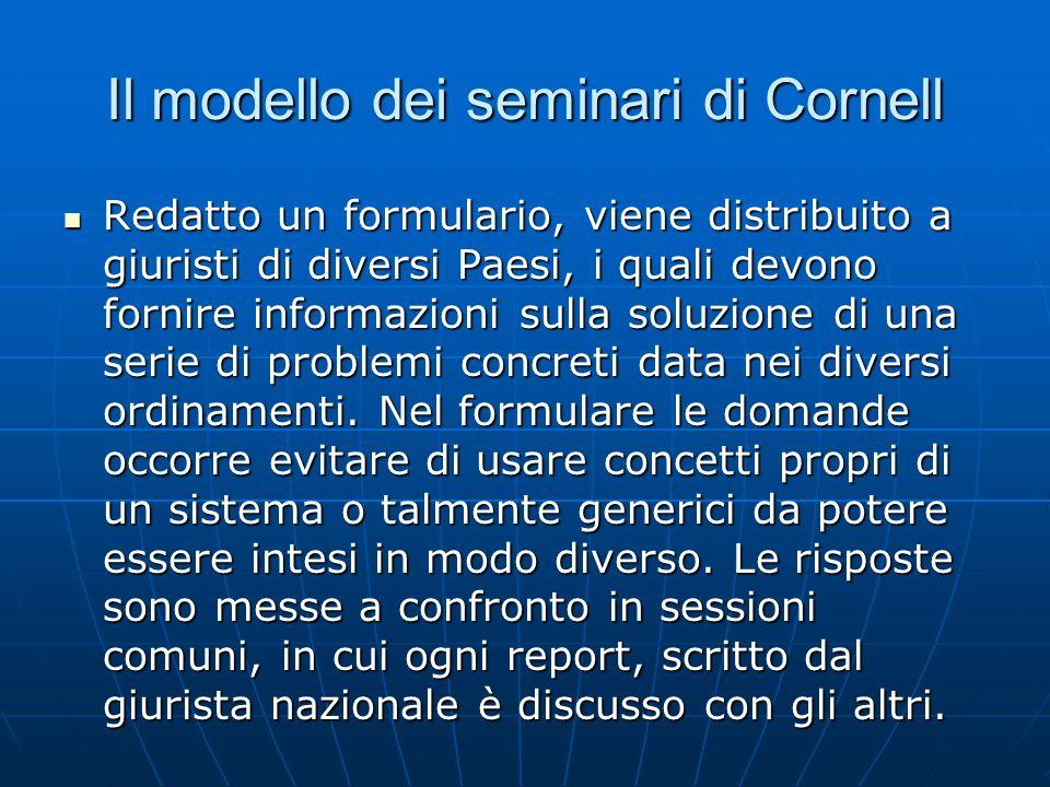 Il modello dei seminari di Cornell Redatto un formulario, viene distribuito a giuristi di diversi Paesi, i quali devono fornire informazioni sulla sol
