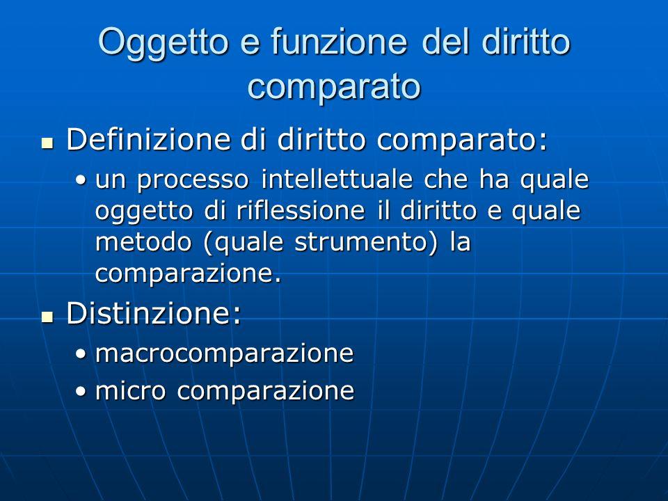 Oggetto e funzione del diritto comparato Definizione di diritto comparato: Definizione di diritto comparato: un processo intellettuale che ha quale og
